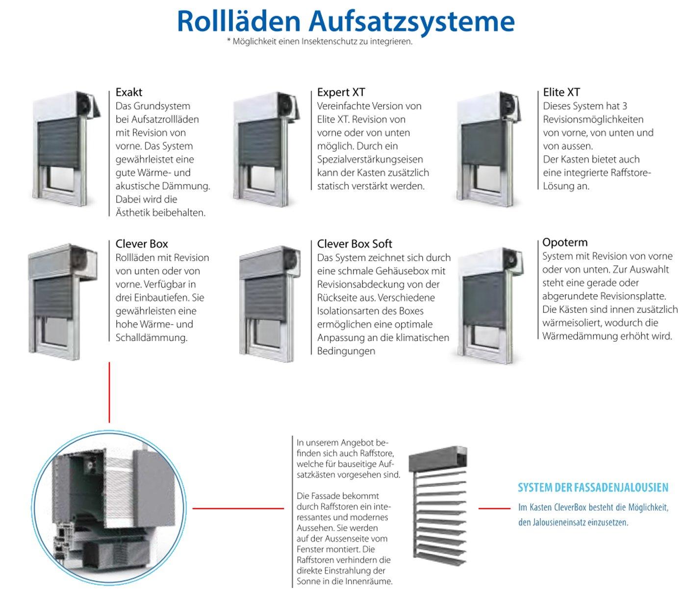 Rolllaeden